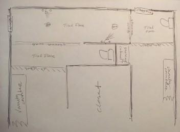 The AFTER plan: A creative pass-through shower!